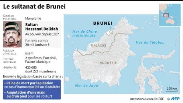 Le sultanat de Brunei