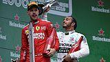 GP d'Azerbaïdjan: Ferrari doit réduire le score face à Mercedes