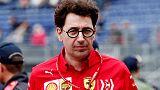 Motor racing: Ferrari dismiss speculation about aerodynamic boost