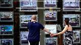 UK mortgage approvals edge off April high - UK Finance