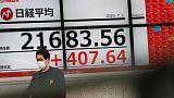 أسهم اليابان تقفز مع إشارة المركزي الأمريكي لخفض الفائدة بنهاية الشهر