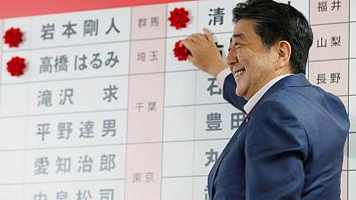 Takeaways from Japan poll: diplomatic challenges and diversity