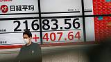 المؤشر نيكي يرتفع 0.04% في بداية التعامل في طوكيو
