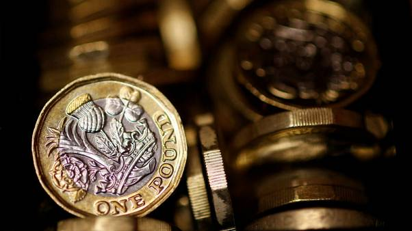 Sterling opens below $1.22 in early London trade, hovers near 28-month low
