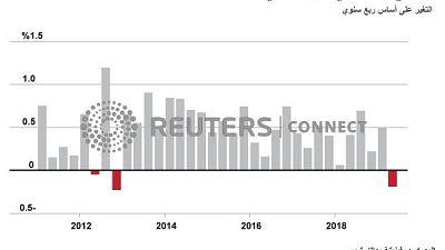 اقتصاد بريطانيا يعاني انكماشا مفاجئا في الربع/2 قبل الانفصال عن الاتحاد الأوروبي