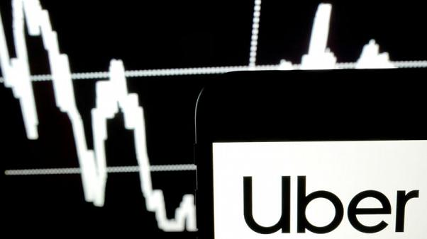 No Lyft for Uber shares after results fall short