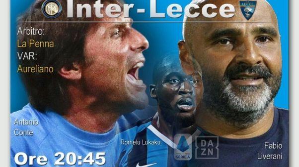 Liverani,Inter forte, ma ce la giochiamo