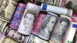 G10 currencies to dance to dollar's tune, trade-war and Fed song - Reuters poll