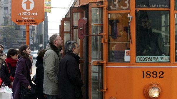 17enne molestata sul tram a Milano