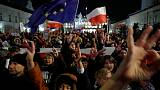 Fighting for 'moral order', Polish nationalists eye election win