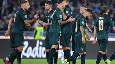 Euro 2020: Girone J, classifica
