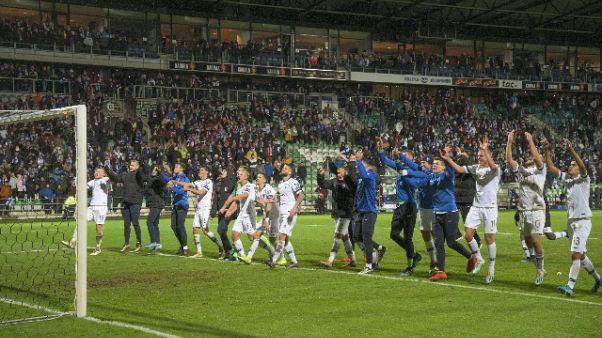 Euro 2020: Girone J, classifica