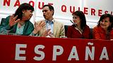 Spain's Socialists lead ahead of election, far-right party Vox jumps