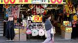 Japan retail sales rise most since 2014, but outlook murky