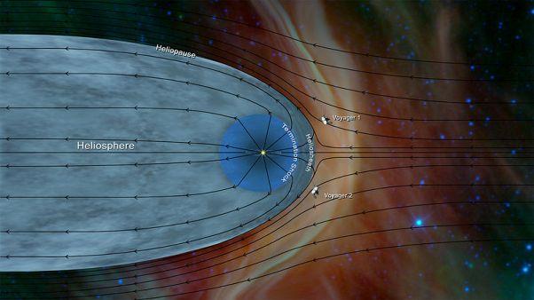 NASA probe provides insight on solar system's border with interstellar space