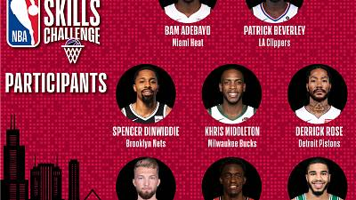 Four past champions highlight 2020 Taco Bell® Skills Challenge: Patrick Beverley, Spencer Dinwiddie, Derrick Rose and Jayson Tatum