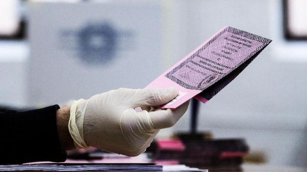 Suppletive: Roma, ha votato il 17,66%
