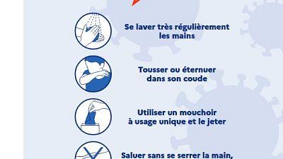 Coronavirus-covid/19 : informez-vous sur les mesures d'hygiène et de prévention à respecter en Tunisie