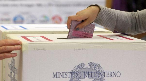 Covid-19,a Follonica rinvio ballottaggio