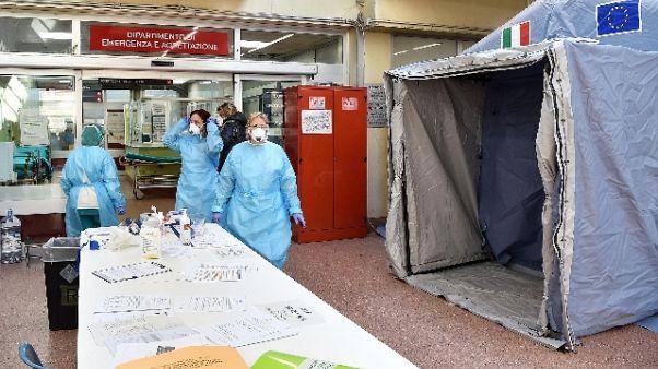 Coronavirus: in Calabria 35 positivi