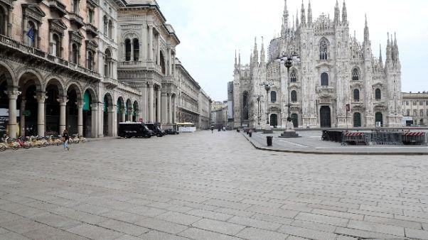 A Milano 3.804 positivi, +526