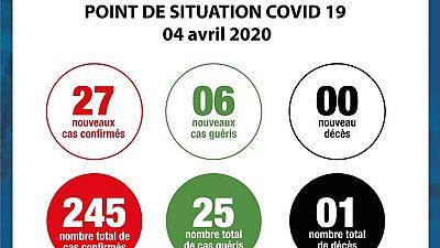 Coronavirus - Côte d'Ivoire : Point de situation COVID-19 04 avril 2020