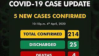 Coronavirus – Nigeria: Five new cases of COVID-19 have been reported in Nigeria