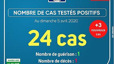 Coronavirus - Gabon: 24 cas positifs