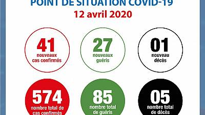 Coronavirus - Côte d'Ivoire : Point de situation COVID-19 12 avril 2020