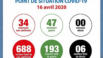 Coronavirus - Côte d'Ivoire : Point de situation COVID-19 16 avril 2020