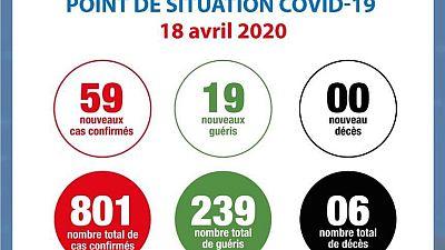 Coronavirus - Côte d'Ivoire : Point de situation COVID-19 18 avril 2020
