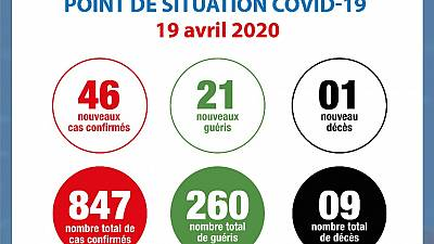 Coronavirus - Côte d'Ivoire : Point de situation COVID-19 19 avril 2020
