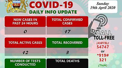 Coronavirus – Malawi: COVID-19 Daily Info Update (19-04-2020)