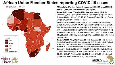 Coronavirus: African Union Member States reporting COVID-19 cases 23 April 2020