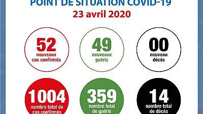 Coronavirus - Côte d'Ivoire : Point de situation COVID-19 23 avril 2020