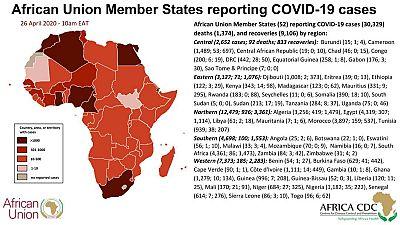 Coronavirus: African Union Member States (52) reporting COVID-19 cases
