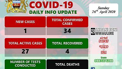 Coronavirus - Malawi: Covid-19 Daily Update 26 April 2020