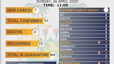 Coronavirus - Sierra Leone: COVID-19 Updates 26 April 2020