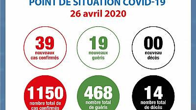 Coronavirus - Côte d'Ivoire : Point de situation COVID-19 26 avril 2020