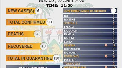Coronavirus - Sierra Leone: COVID-19 Updates 27 April 2020