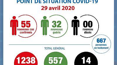 Coronavirus - Côte d'Ivoire : Point de situation COVID-19 29 avril 2020