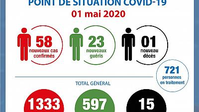 Coronavirus - Côte d'Ivoire : Point de situation COVID-19 - 1 mai 2020