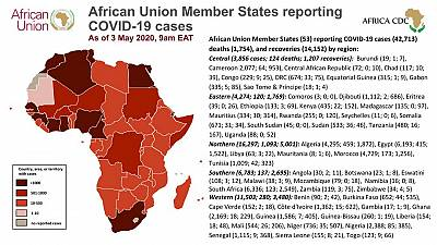 Coronavirus: African Union Member States reporting COVID-19 cases as of 3 May 2020, 9am EAT
