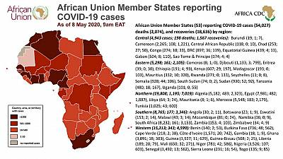 Coronavirus: African Union Member States reporting COVID-19 cases  8 May 2020
