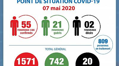 Coronavirus - Côte d'Ivoire : Point de situation COVID-19 - 7 mai 2020
