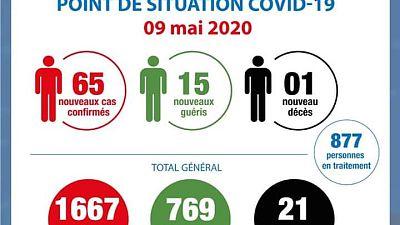 Coronavirus - Côte d'Ivoire : Point de la situation COVID-19 du 09 mai 2020