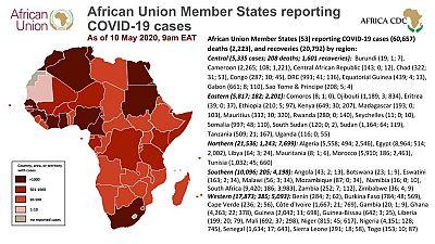 Coronavirus - Afrique : COVID-19 : Mise à jour en Afrique (10 mai 2020, 9h, heure de l'Afrique de l'Est)
