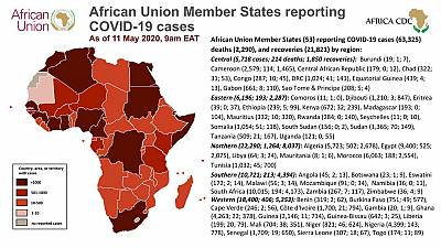 Coronavirus - Africa: COVID-19 update in Africa (11 May 2020, 9am East Africa Time)