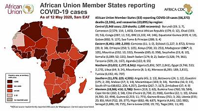 Coronavirus: African Union Member States reporting COVID-19 cases As of 12 May 2020, 9am EAT