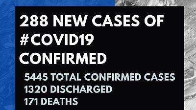 Coronavirus - Nigeria: COVID-19 update - 15 May 2020